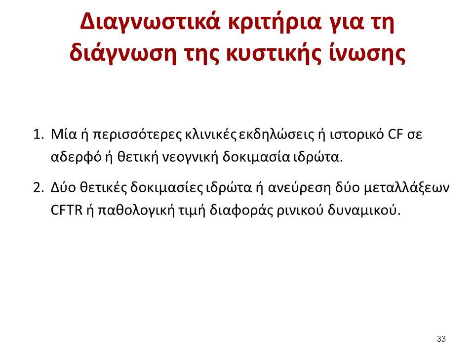 Το γονίδιο CFTR CFTR: Cystic fibrosis trans-membrane conductance regulator.