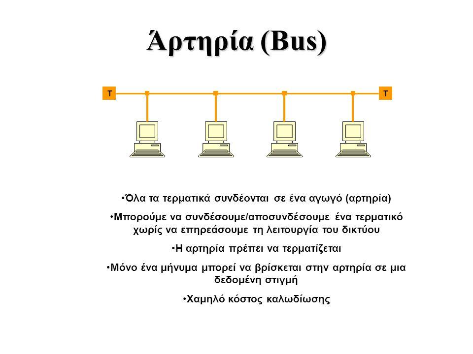 Άρτηρία (Bus) Όλα τα τερματικά συνδέονται σε ένα αγωγό (αρτηρία)