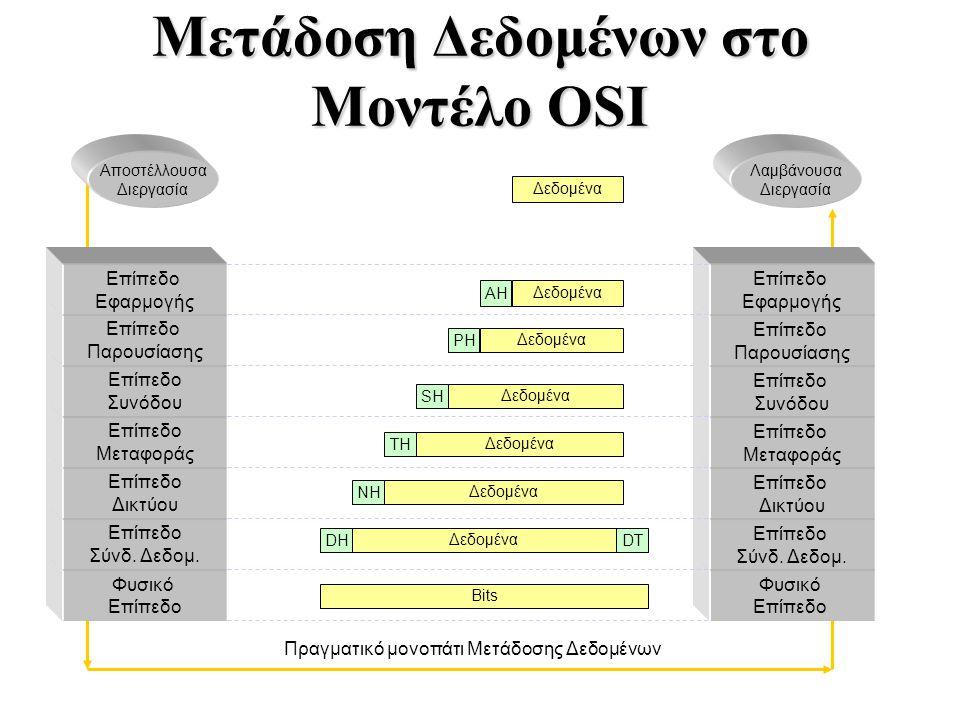 Μετάδοση Δεδομένων στο Μοντέλο OSI
