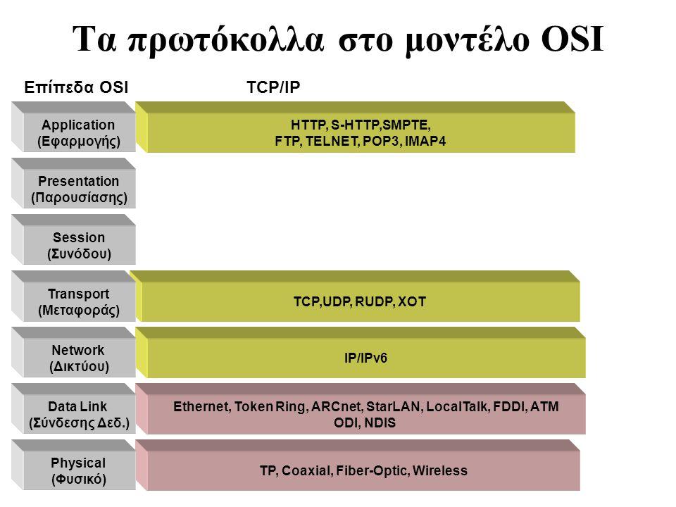 Tα πρωτόκολλα στο μοντέλο OSI