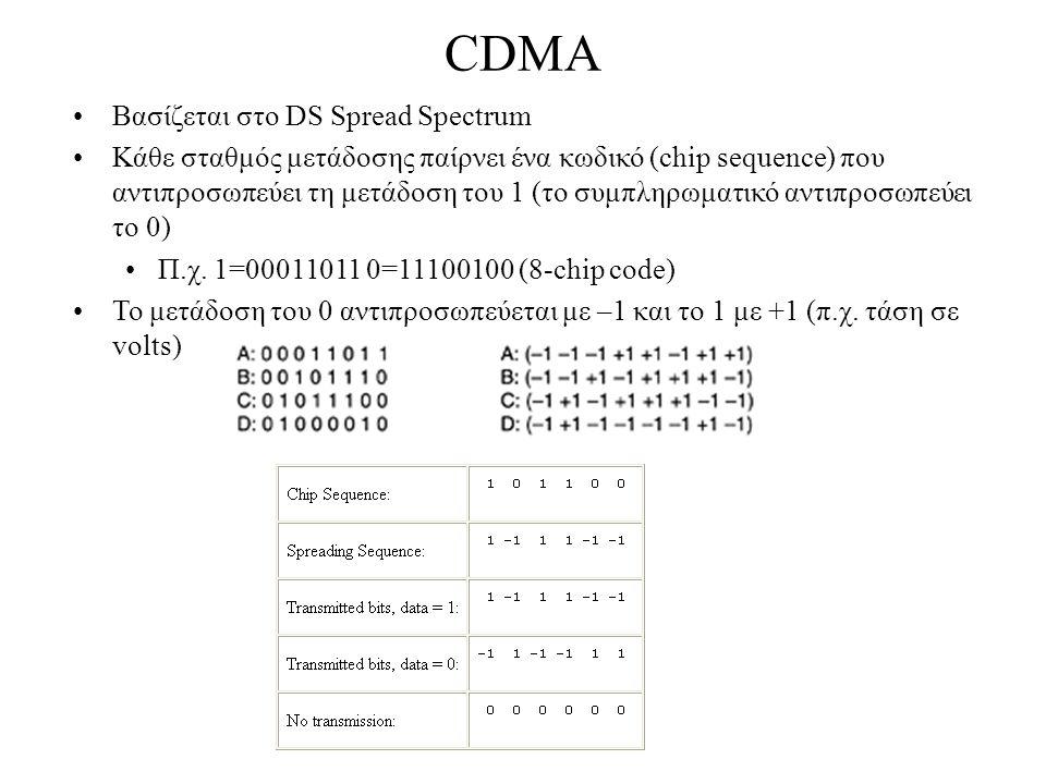 CDMA Βασίζεται στο DS Spread Spectrum