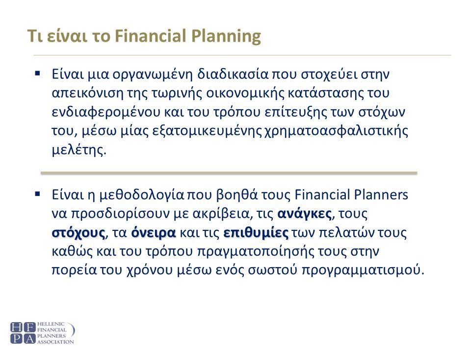 Τι είναι το Financial Planning