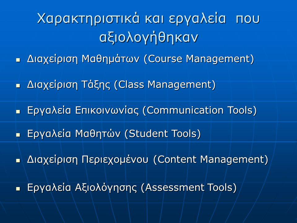 Χαρακτηριστικά και εργαλεία που αξιολογήθηκαν