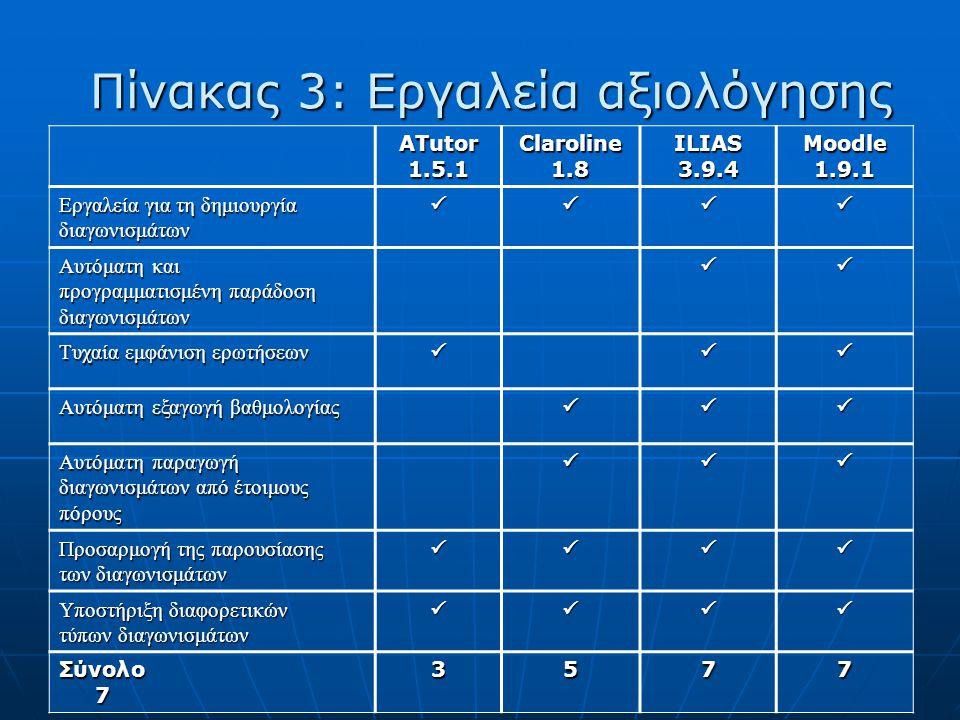 Πίνακας 3: Εργαλεία αξιολόγησης