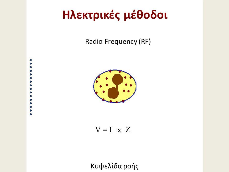 Οπτικές μέθοδοι Σκέδαση Κυψελίδα ροής Φωτο-ανιχνευτές 5 - 15o 2 - 3o