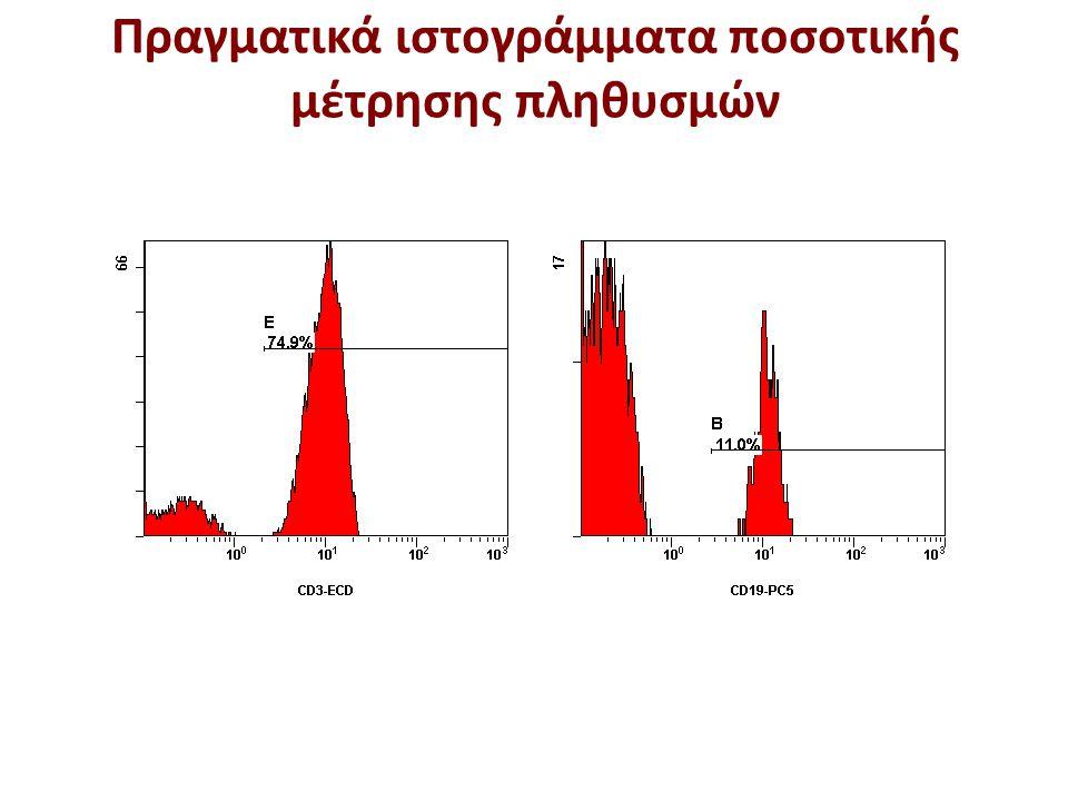 Βαθμονόμηση κυτταρομετρητών ροής
