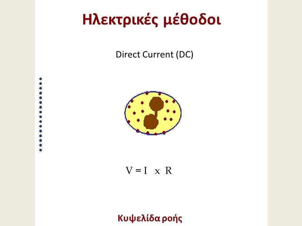 Ηλεκτρικές μέθοδοι Radio Frequency (RF) V = I x Z Κυψελίδα ροής 9