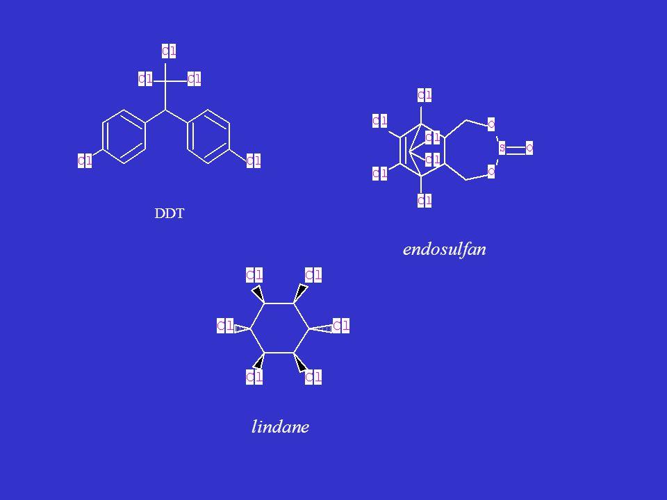 DDT endosulfan lindane