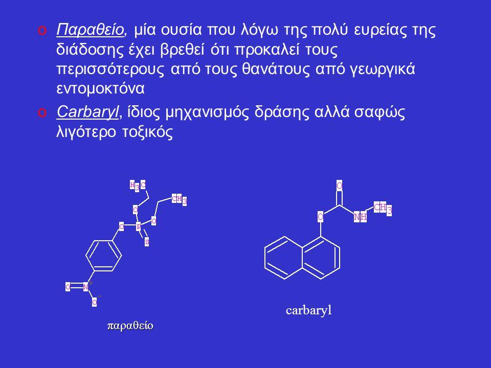 Carbaryl, ίδιος μηχανισμός δράσης αλλά σαφώς λιγότερο τοξικός