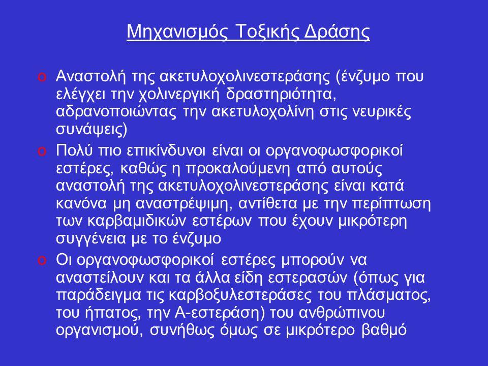 Μηχανισμός Τοξικής Δράσης