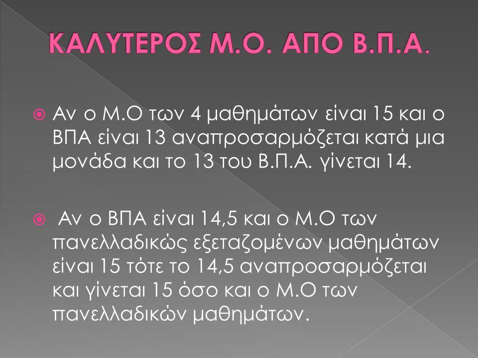 ΚΑΛΥΤΕΡΟΣ Μ.Ο. ΑΠΟ Β.Π.Α. Aν ο Μ.Ο των 4 μαθημάτων είναι 15 και ο ΒΠΑ είναι 13 αναπροσαρμόζεται κατά μια μονάδα και το 13 του Β.Π.Α. γίνεται 14.