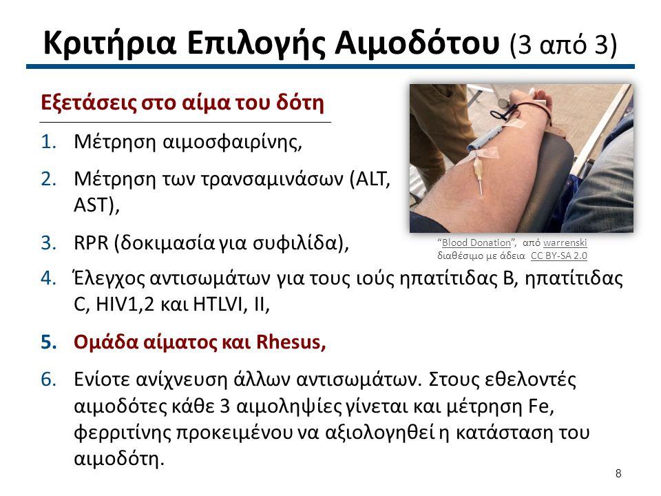 Εικόνες από Τμήμα Αιμοδοσίας