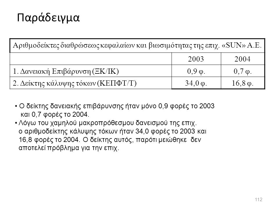 Παράδειγμα Αριθμοδείκτες διαθρώσεως κεφαλαίων και βιωσιμότητας της επιχ. «SUN» A.E. 2003. 2004. 1. Δανειακή Επιβάρυνση (ΞΚ/ΙΚ)