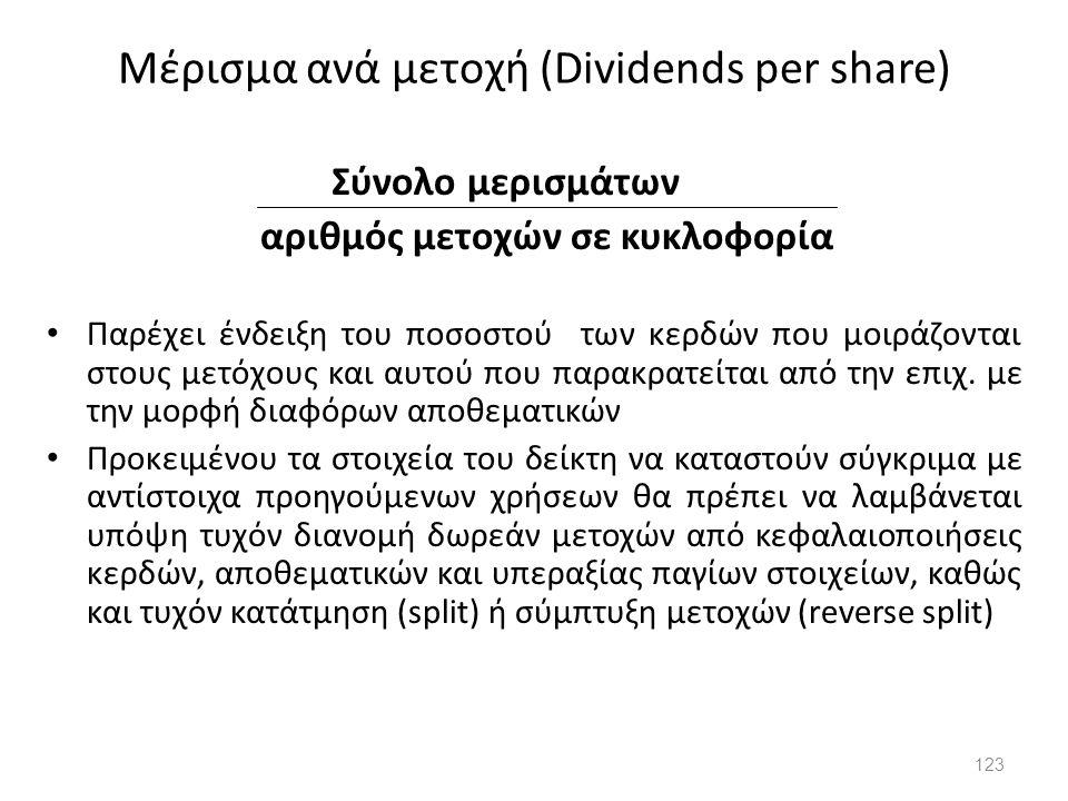 Μέρισμα ανά μετοχή (Dividends per share)