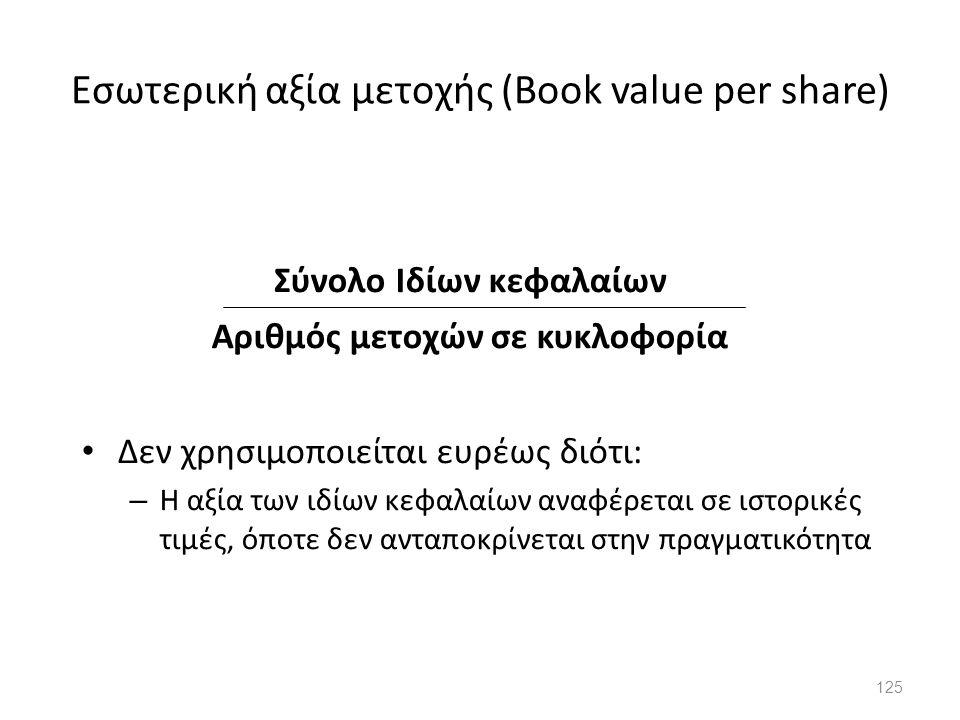 Εσωτερική αξία μετοχής (Book value per share)