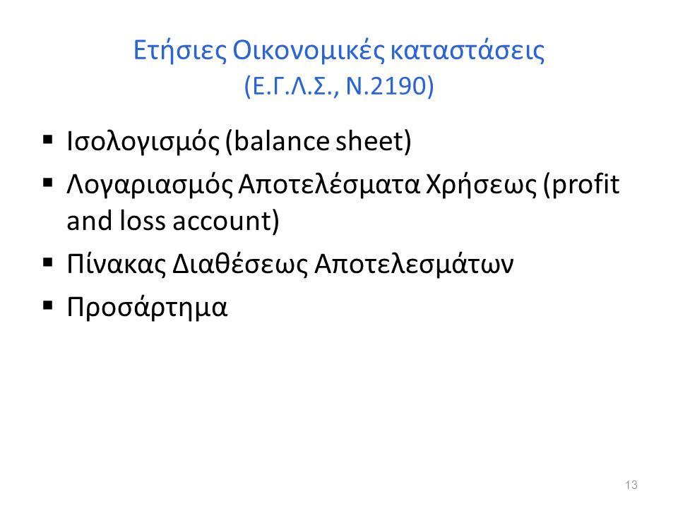 Ετήσιες Οικονομικές καταστάσεις (Ε.Γ.Λ.Σ., Ν.2190)