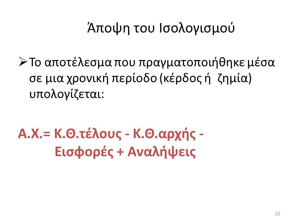 Α.Χ.= Κ.Θ.τέλους - Κ.Θ.αρχής - Εισφορές + Αναλήψεις