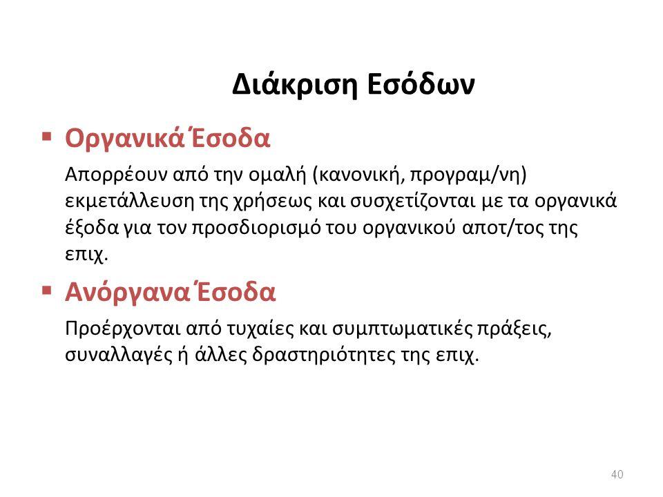 Διάκριση Εσόδων Οργανικά Έσοδα Ανόργανα Έσοδα