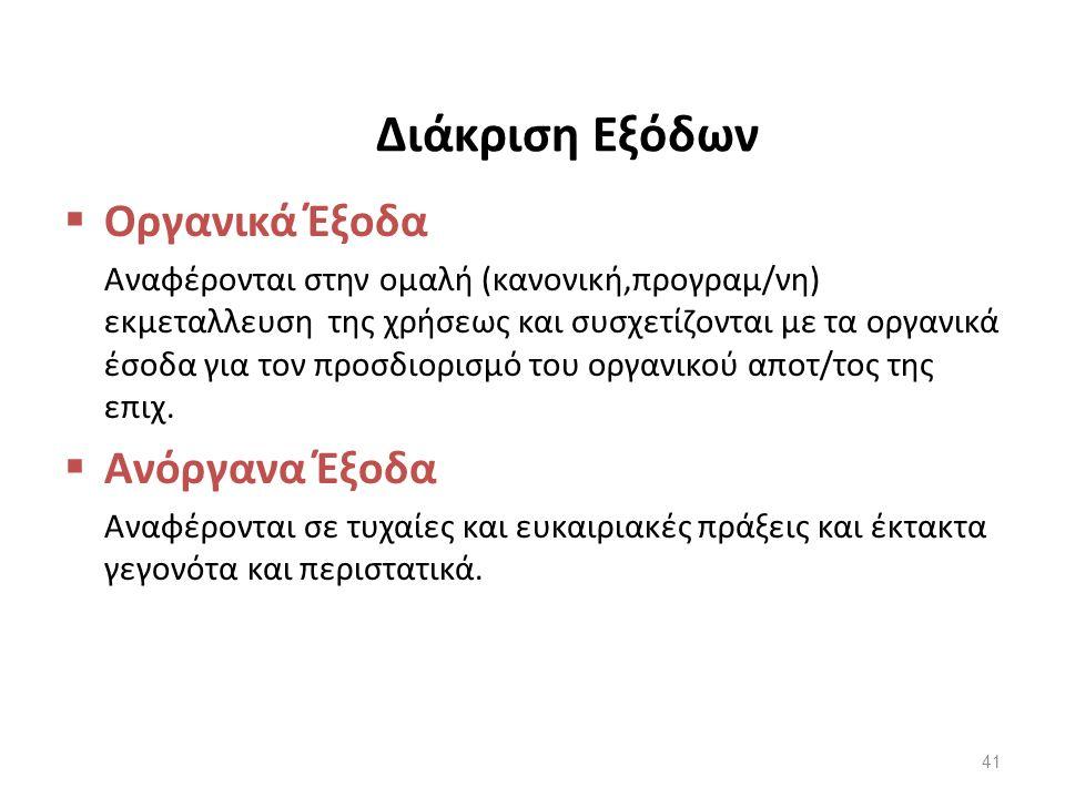 Διάκριση Εξόδων Οργανικά Έξοδα Ανόργανα Έξοδα