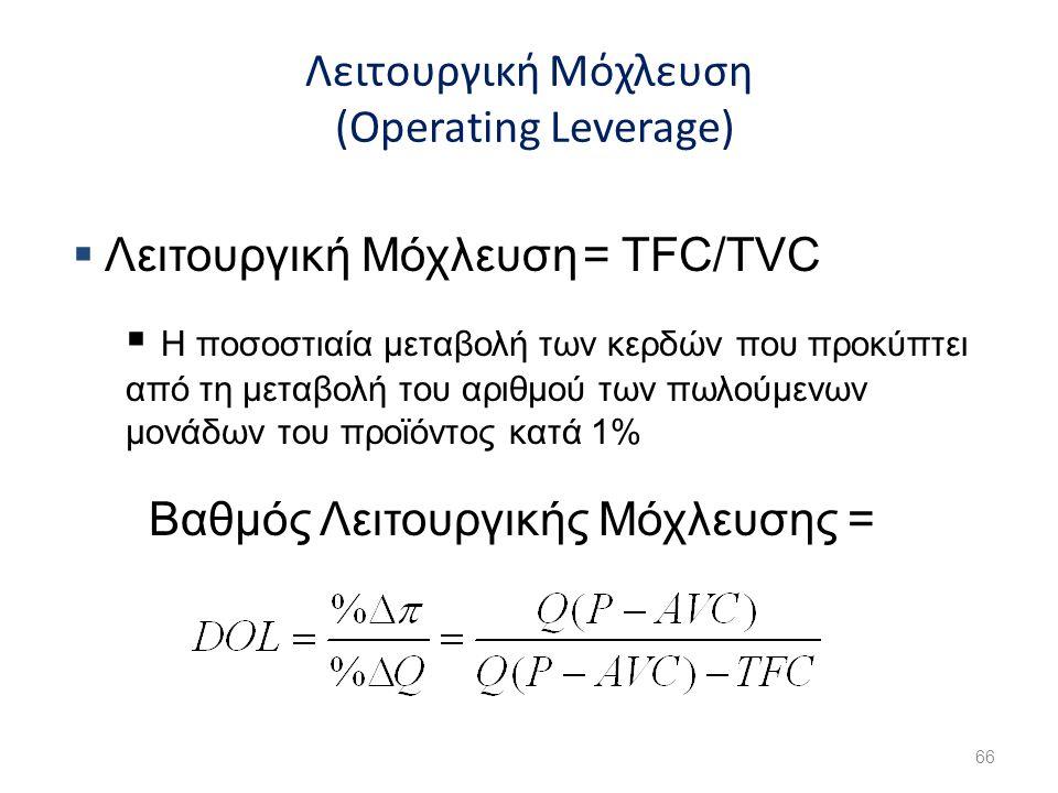 Λειτουργική Μόχλευση (Operating Leverage)