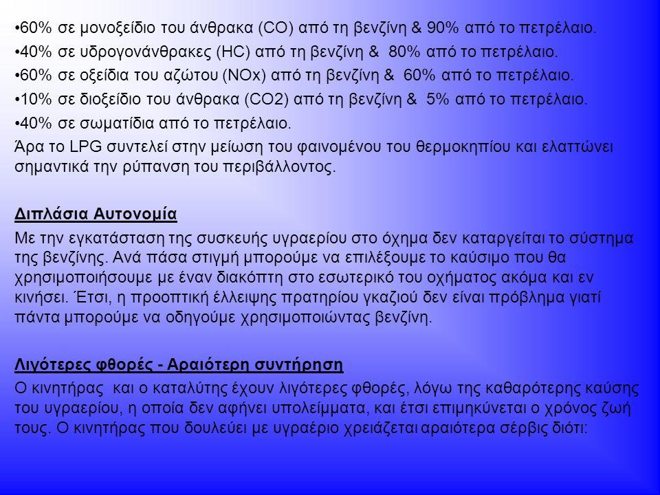 60% σε μονοξείδιο του άνθρακα (CO) από τη βενζίνη & 90% από το πετρέλαιο.