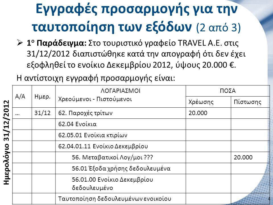 Εγγραφές προσαρμογής για την ταυτοποίηση των εξόδων (3 από 3)