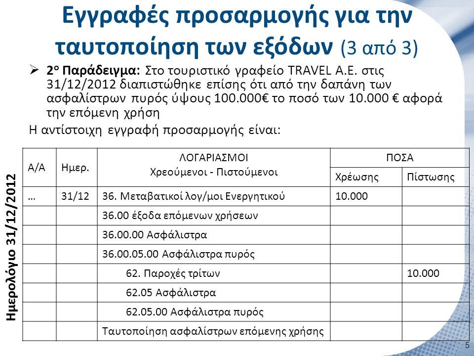 Εγγραφές προσαρμογής για την ταυτοποίηση των εσόδων (1 από 3)