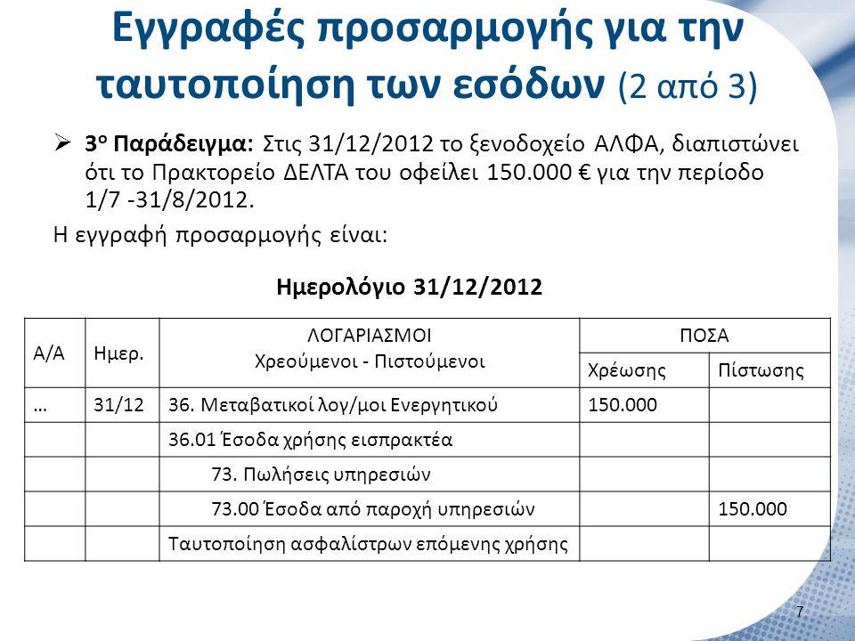 Εγγραφές προσαρμογής για την ταυτοποίηση των εσόδων (3 από 3)