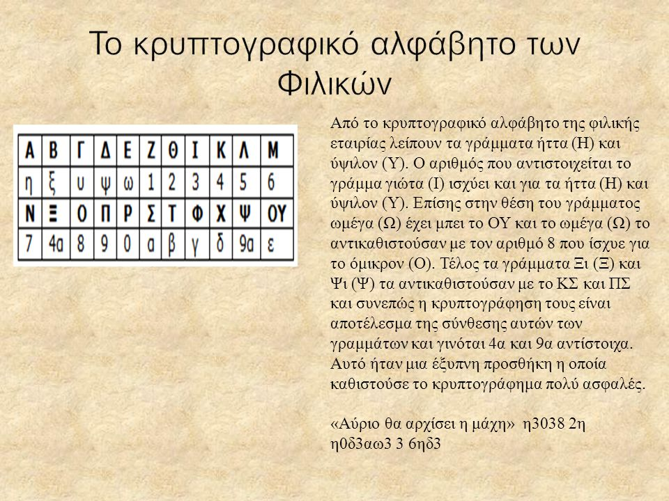 Το κρυπτογραφικό αλφάβητο των Φιλικών