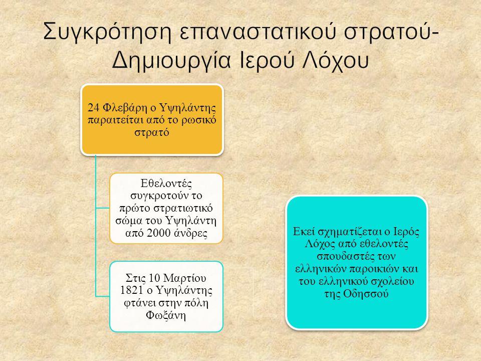 Συγκρότηση επαναστατικού στρατού-Δημιουργία Ιερού Λόχου