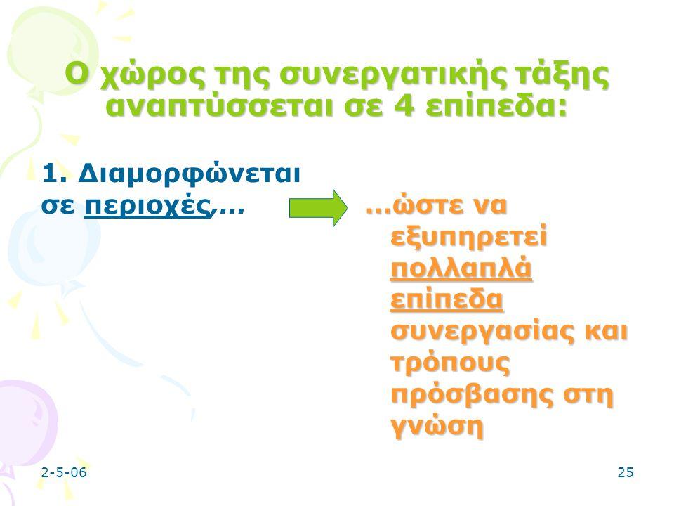 Ο χώρος της συνεργατικής τάξης αναπτύσσεται σε 4 επίπεδα: