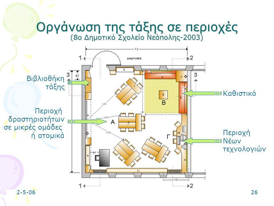 Οργάνωση της τάξης σε περιοχές (8ο Δημοτικό Σχολείο Νεάπολης-2003)