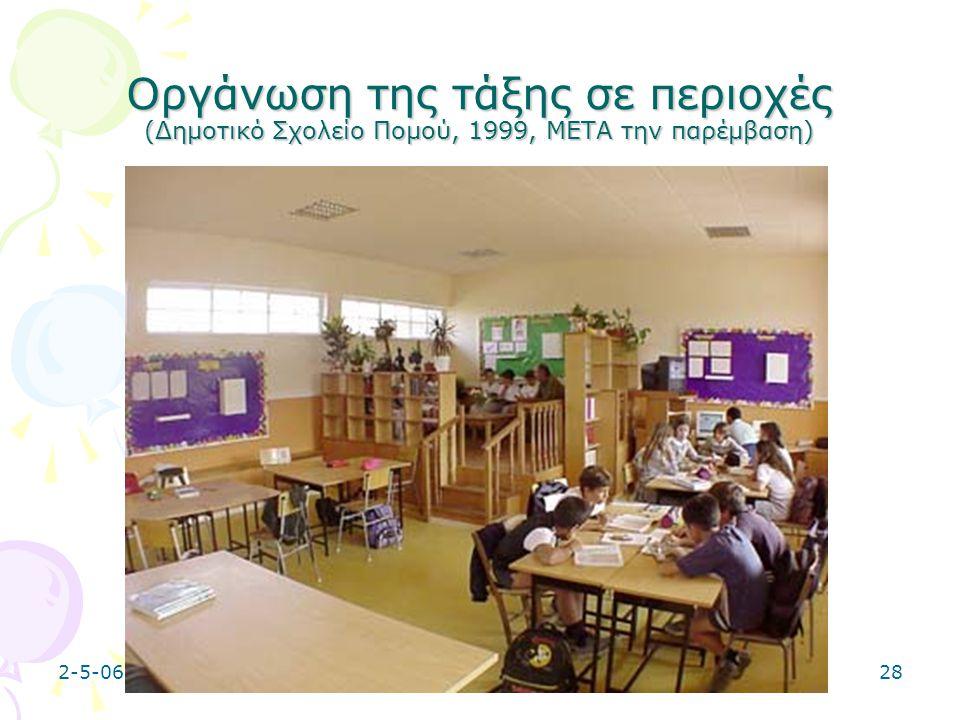 Οργάνωση της τάξης σε περιοχές (Δημοτικό Σχολείο Πομού, 1999, ΜΕΤΑ την παρέμβαση)