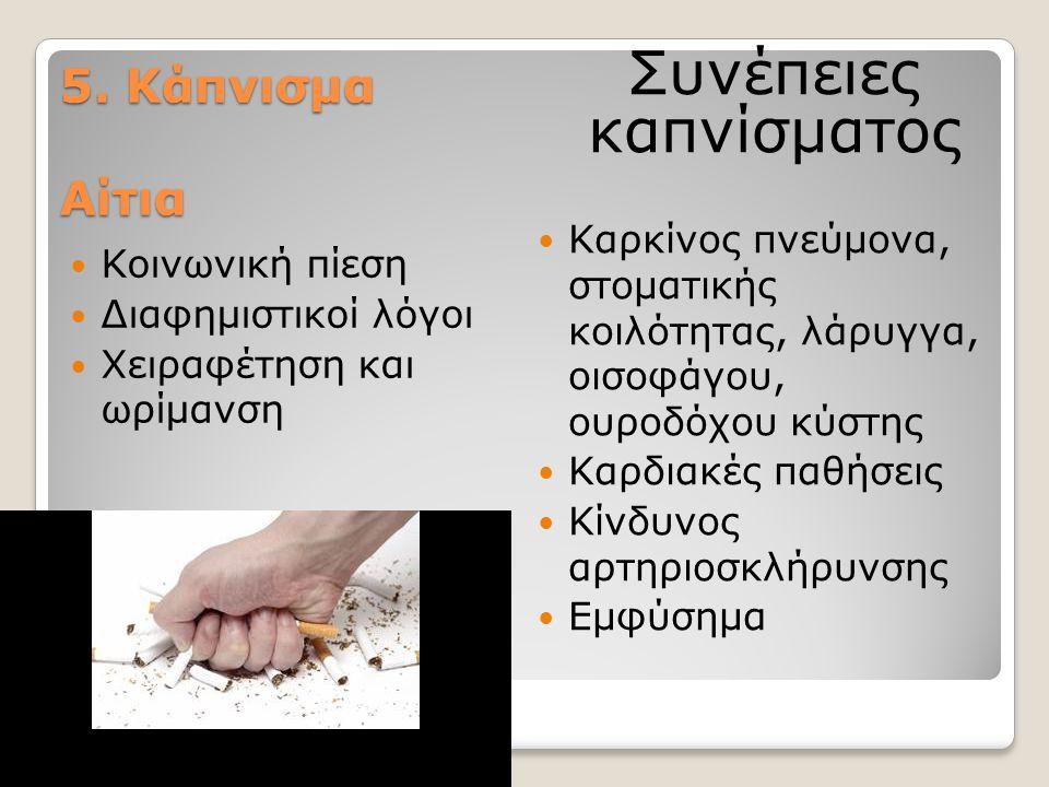 Συνέπειες καπνίσματος
