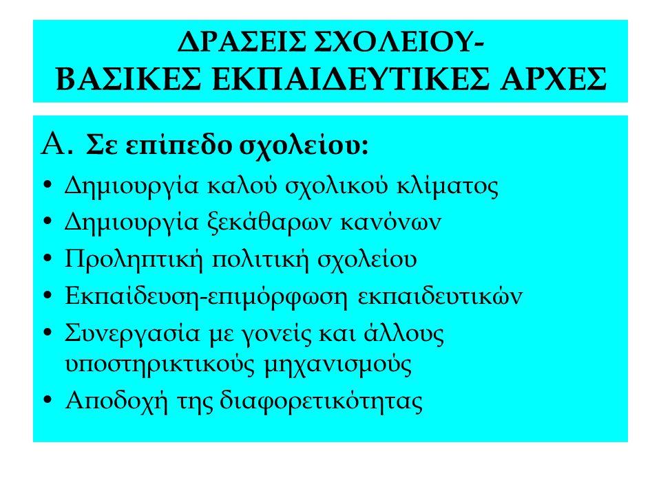 ΔΡΑΣΕΙΣ ΣΧΟΛΕΙΟΥ- ΒΑΣΙΚΕΣ ΕΚΠΑΙΔΕΥΤΙΚΕΣ ΑΡΧΕΣ