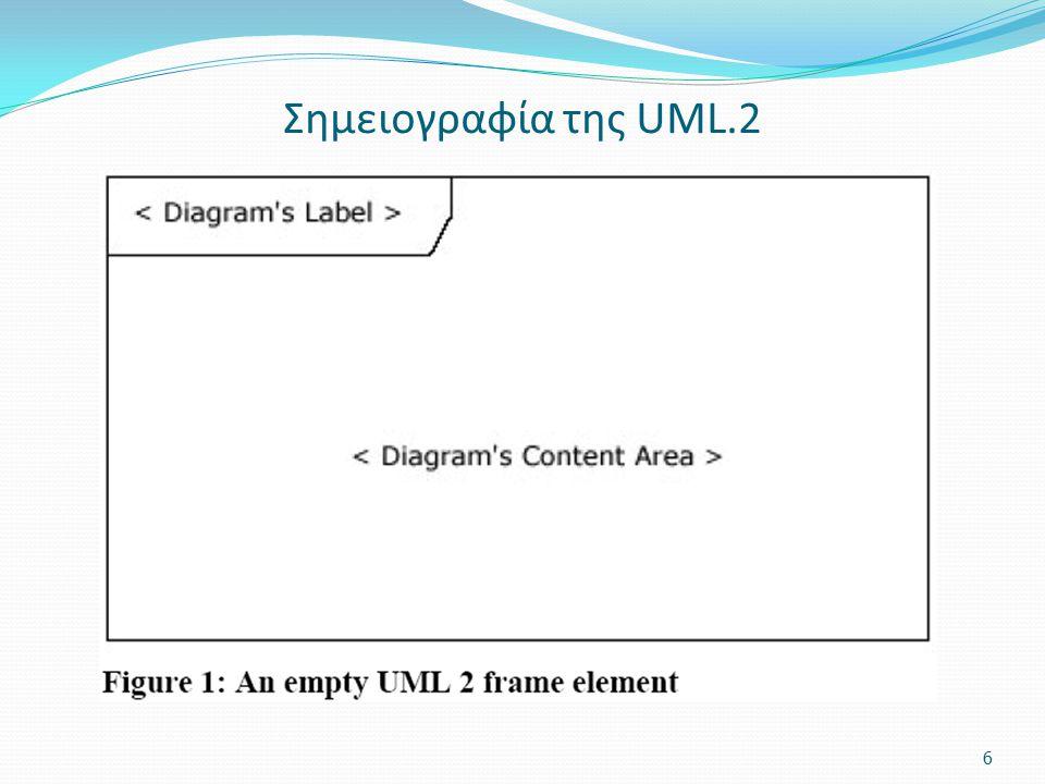 Σημειογραφία της UML.2