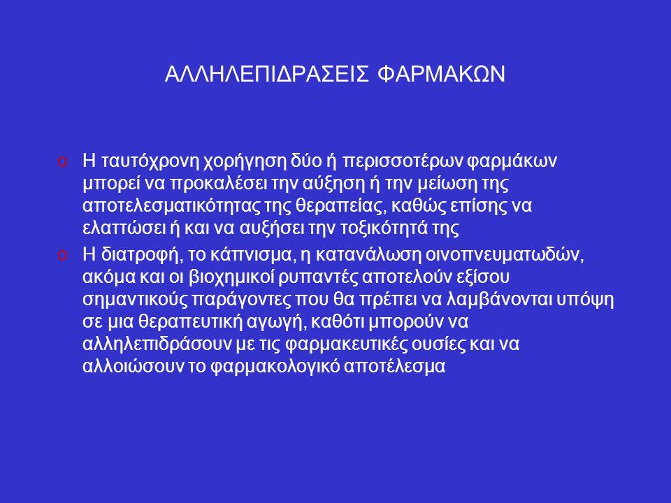 ΑΛΛΗΛΕΠΙΔΡΑΣΕΙΣ ΦΑΡΜΑΚΩΝ