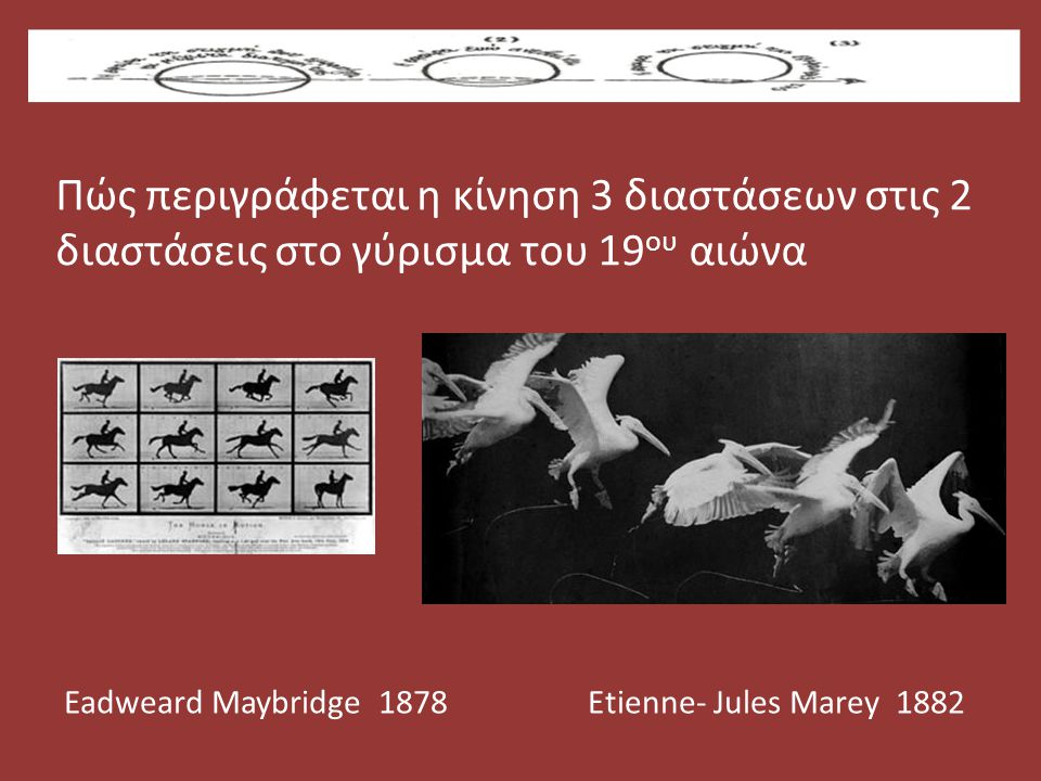 Πώς περιγράφεται η κίνηση 3 διαστάσεων στις 2 διαστάσεις στο γύρισμα του 19ου αιώνα