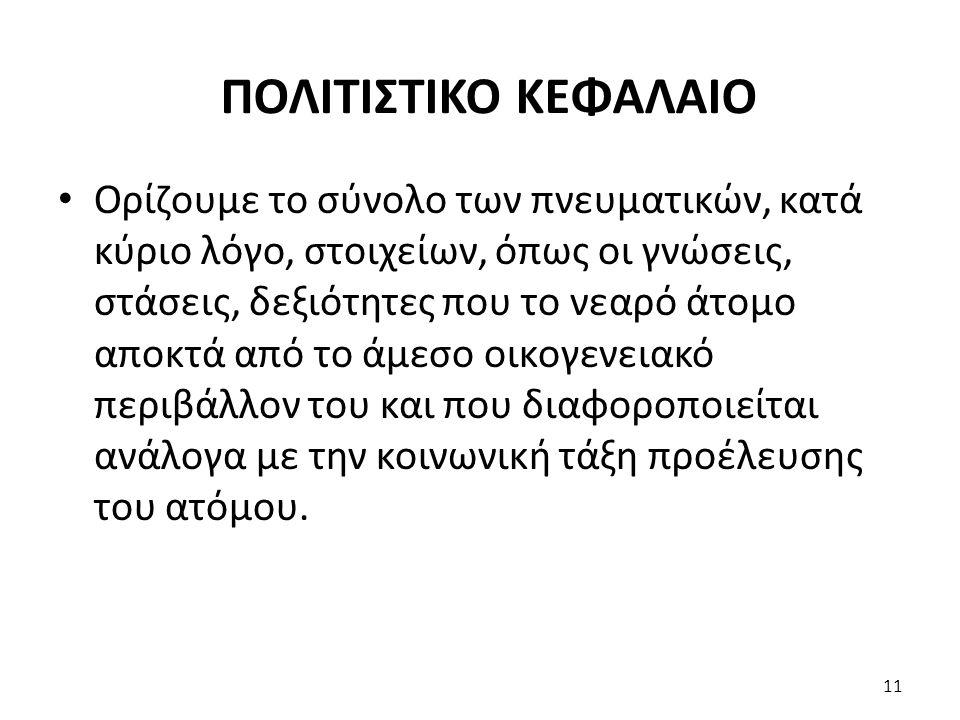 ΠΟΛΙΤΙΣΤΙΚΟ ΚΕΦΑΛΑΙΟ