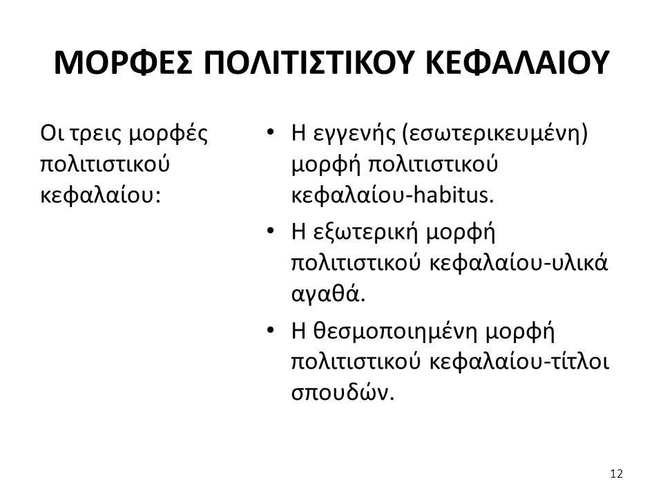 ΜΟΡΦΕΣ ΠΟΛΙΤΙΣΤΙΚΟΥ ΚΕΦΑΛΑΙΟΥ