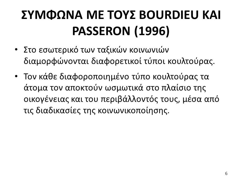 ΣΥΜΦΩΝΑ ΜΕ ΤΟΥΣ BOURDIEU ΚΑΙ PASSERON (1996)