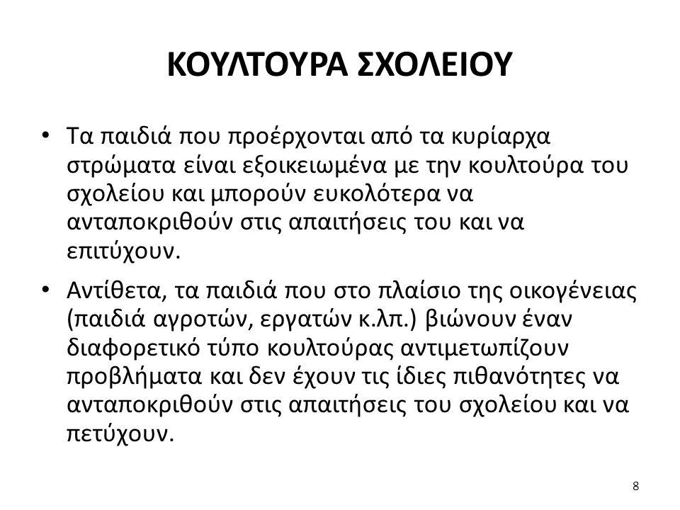 ΚΟΥΛΤΟΥΡΑ ΣΧΟΛΕΙΟΥ