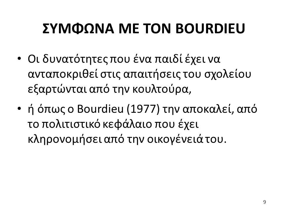 ΣΥΜΦΩΝΑ ΜΕ ΤΟΝ BOURDIEU