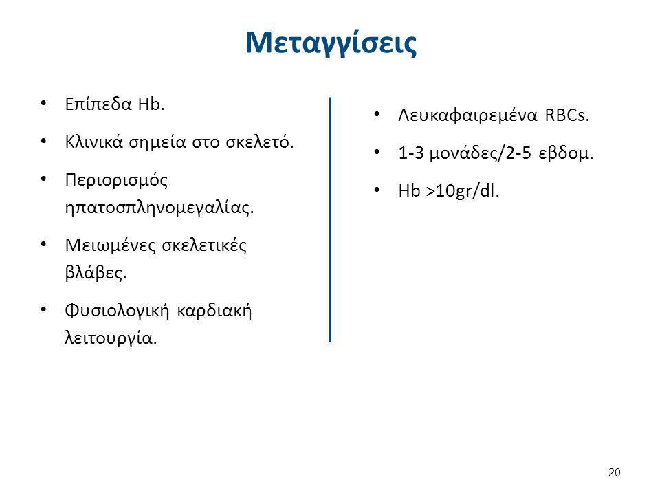 Υδροξυουρία και Epo Αύξηση της HbF.