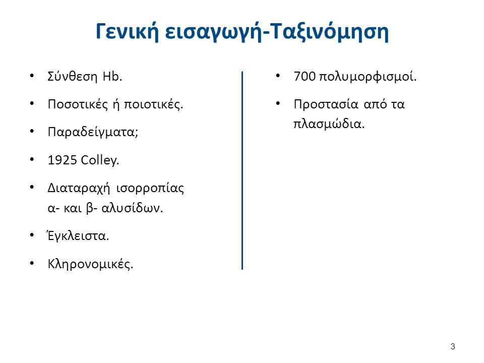 β-Θαλασσαιμίες