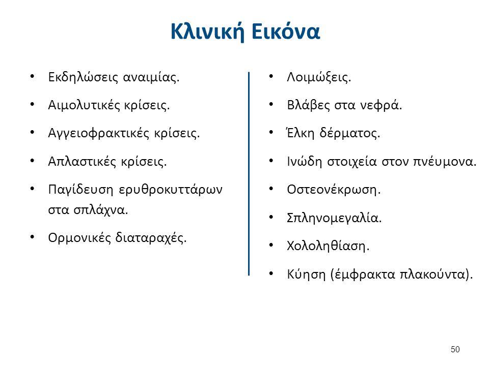 Γιατί λοιμώξεις; Λόγω: Λειτουργικής ασπληνίας.