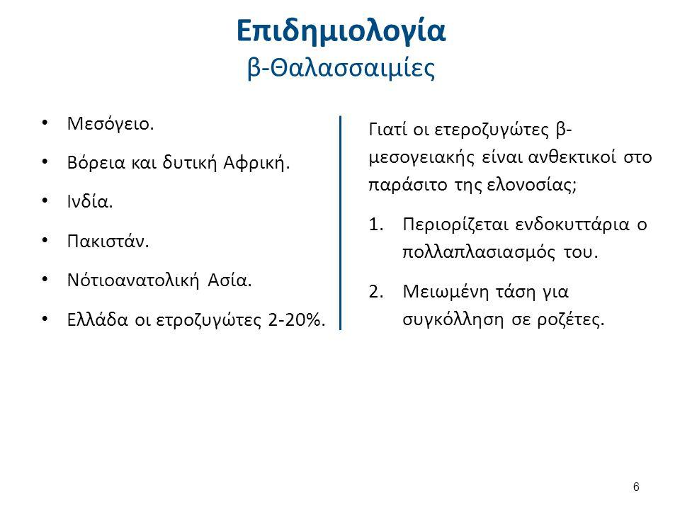 Κατανομή 1/2 paspama.gr