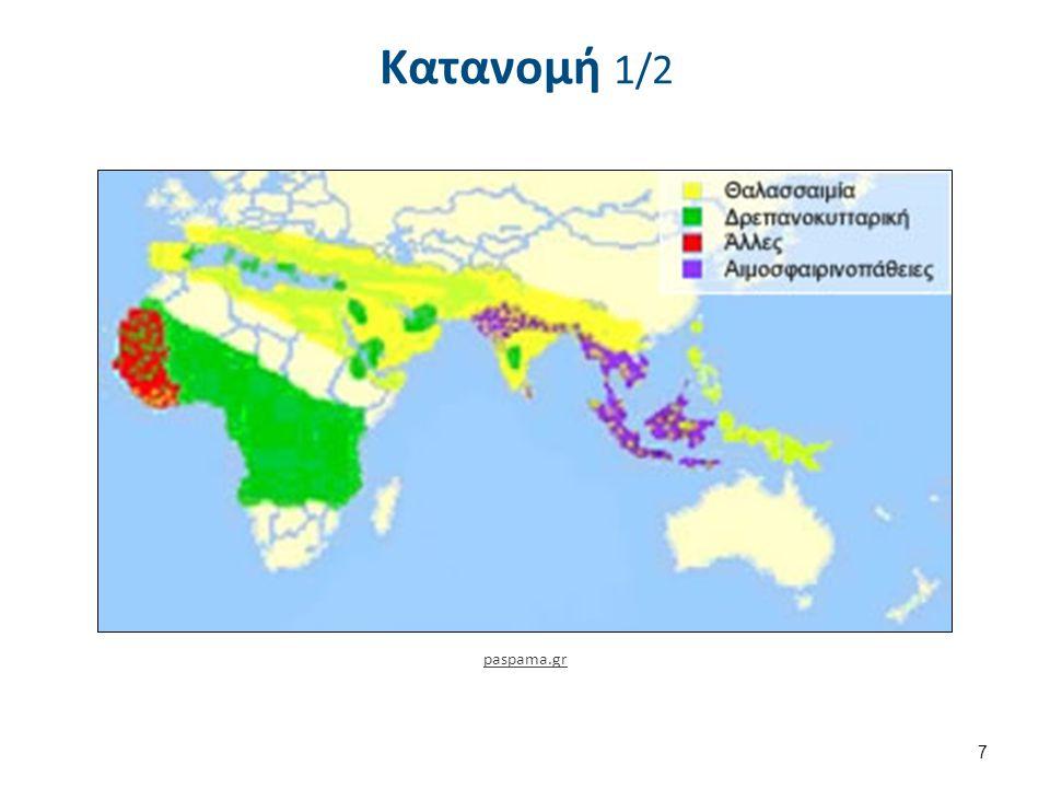 Ελληνική κατανομή iatrikionline.gr
