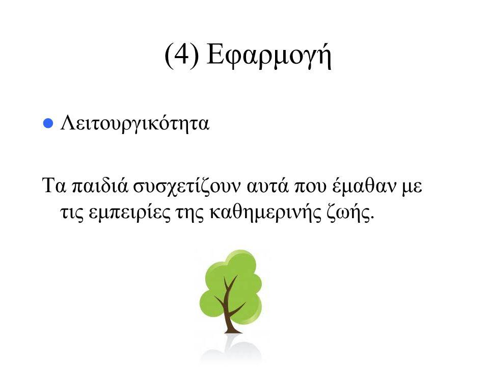 (4) Εφαρμογή Λειτουργικότητα