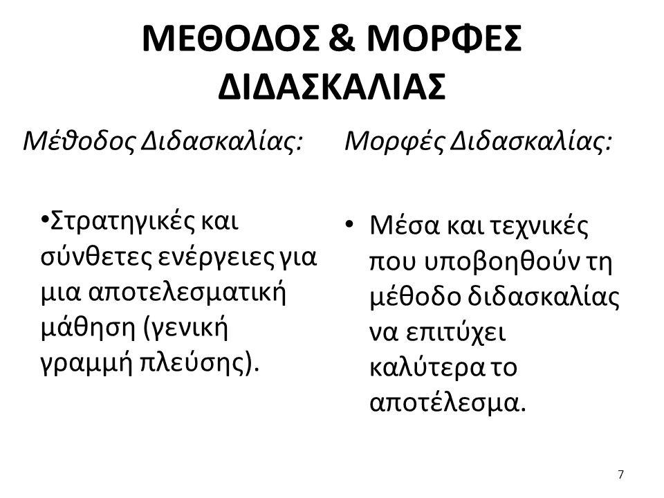 ΜΕΘΟΔΟΣ & ΜΟΡΦΕΣ ΔΙΔΑΣΚΑΛΙΑΣ